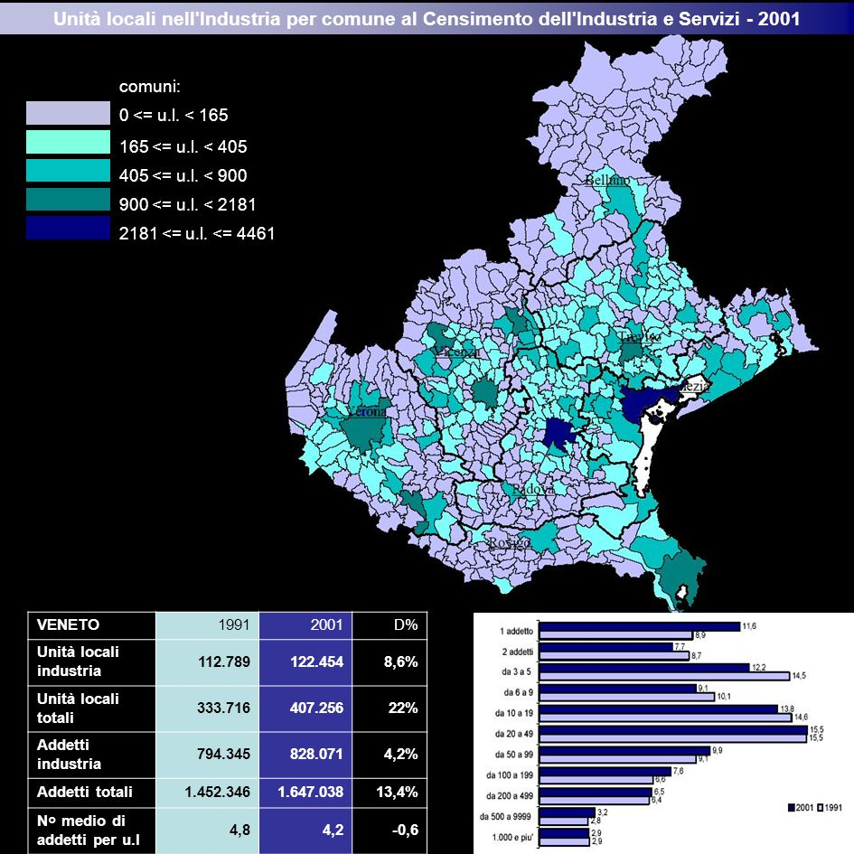 Unità locali nell Industria per comune al Censimento dell Industria e Servizi - 2001