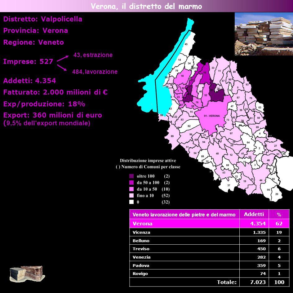 Verona, il distretto del marmo