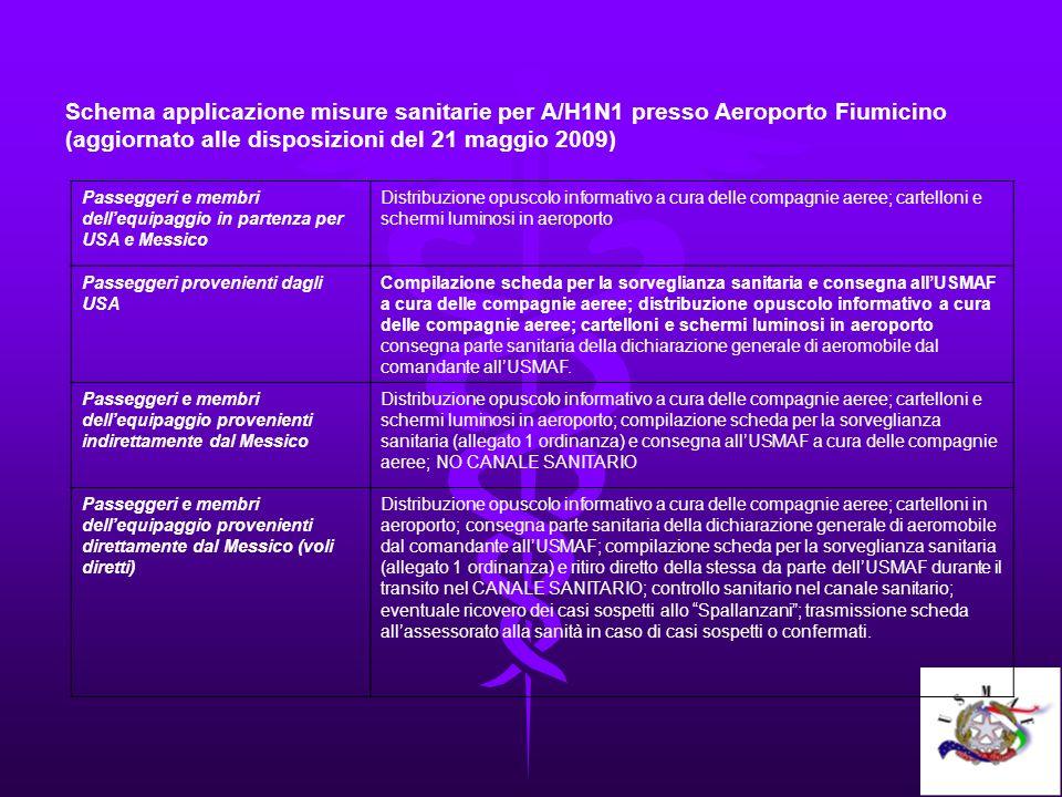 Schema applicazione misure sanitarie per A/H1N1 presso Aeroporto Fiumicino (aggiornato alle disposizioni del 21 maggio 2009)