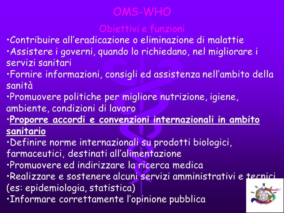 OMS-WHO Obiettivi e funzioni