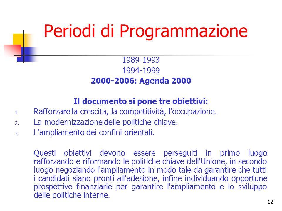 Periodi di Programmazione