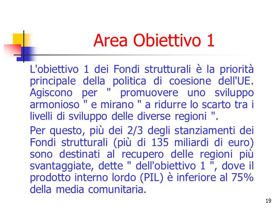 Area Obiettivo 1