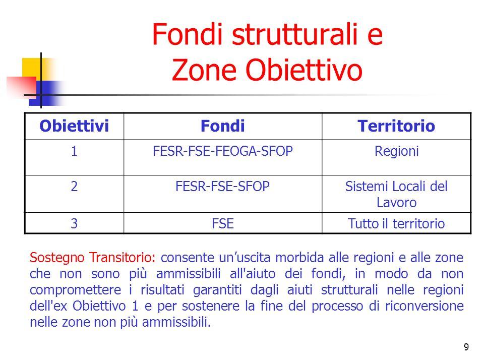 Fondi strutturali e Zone Obiettivo