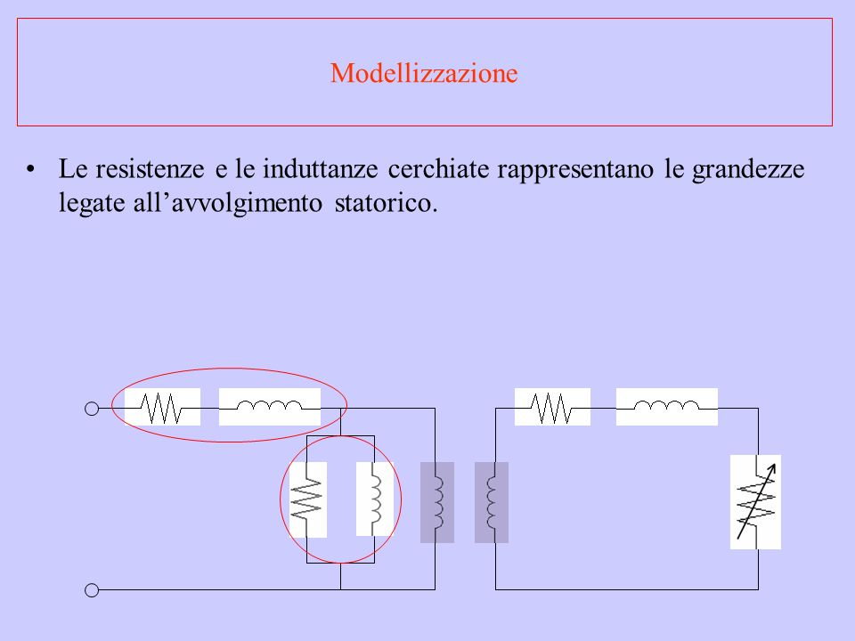 Modellizzazione Le resistenze e le induttanze cerchiate rappresentano le grandezze legate all'avvolgimento statorico.