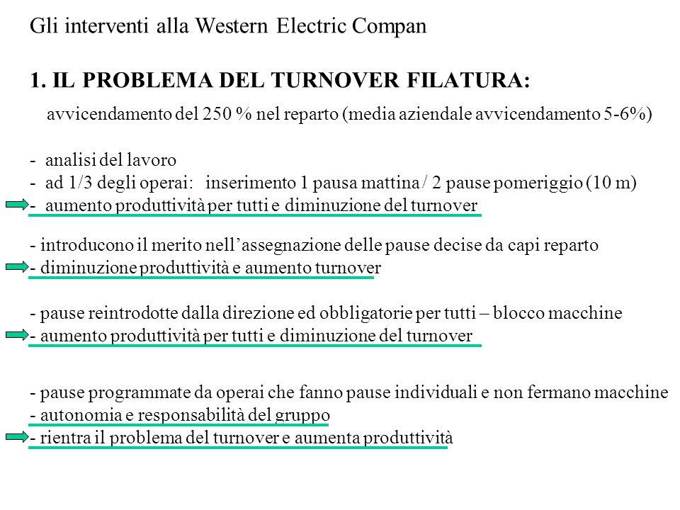 Gli interventi alla Western Electric Compan 1