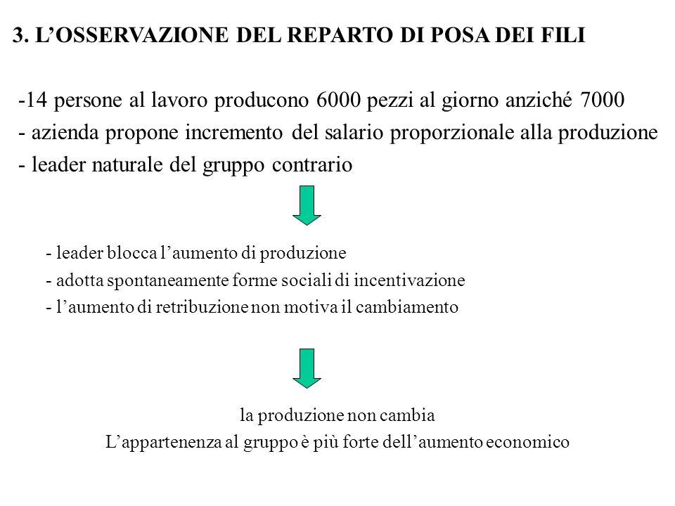 3. L'OSSERVAZIONE DEL REPARTO DI POSA DEI FILI
