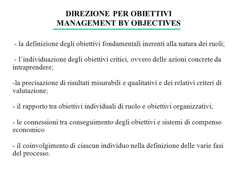 DIREZIONE PER OBIETTIVI MANAGEMENT BY OBJECTIVES