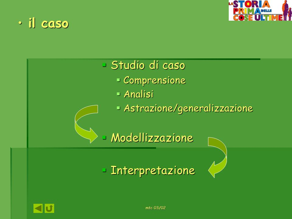 il caso Studio di caso Modellizzazione Interpretazione Comprensione