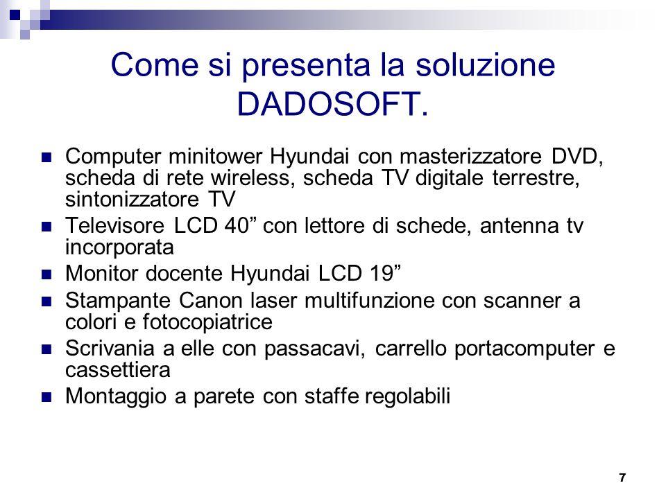 Come si presenta la soluzione DADOSOFT.