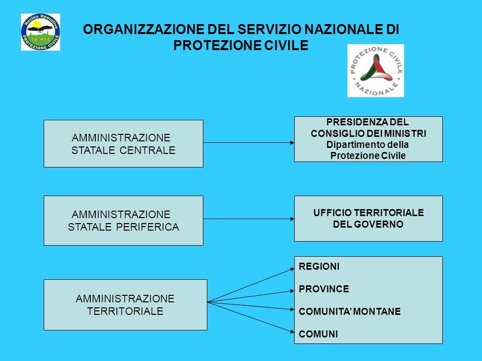 ORGANIZZAZIONE DEL SERVIZIO NAZIONALE DI PROTEZIONE CIVILE