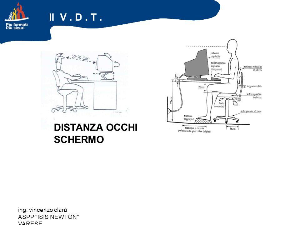 V . D . T . VIDEOTERMINALE = V.D.T. Apparecchiature dotate di schermo in grado di riprodurre dati alfa-numerici, grafici e immagini.