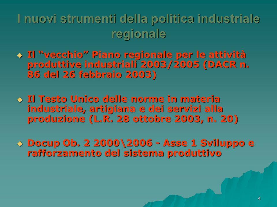 I nuovi strumenti della politica industriale regionale