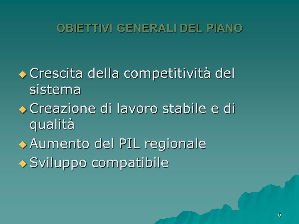 OBIETTIVI GENERALI DEL PIANO