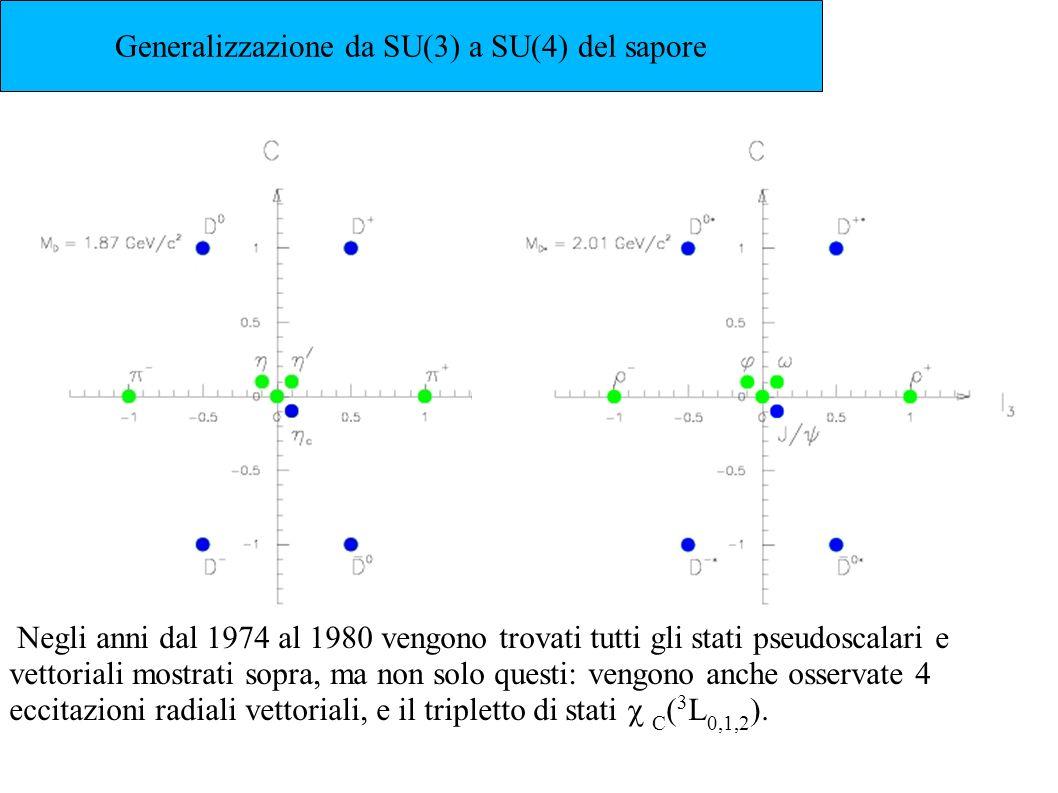 Generalizzazione da SU(3) a SU(4) del sapore