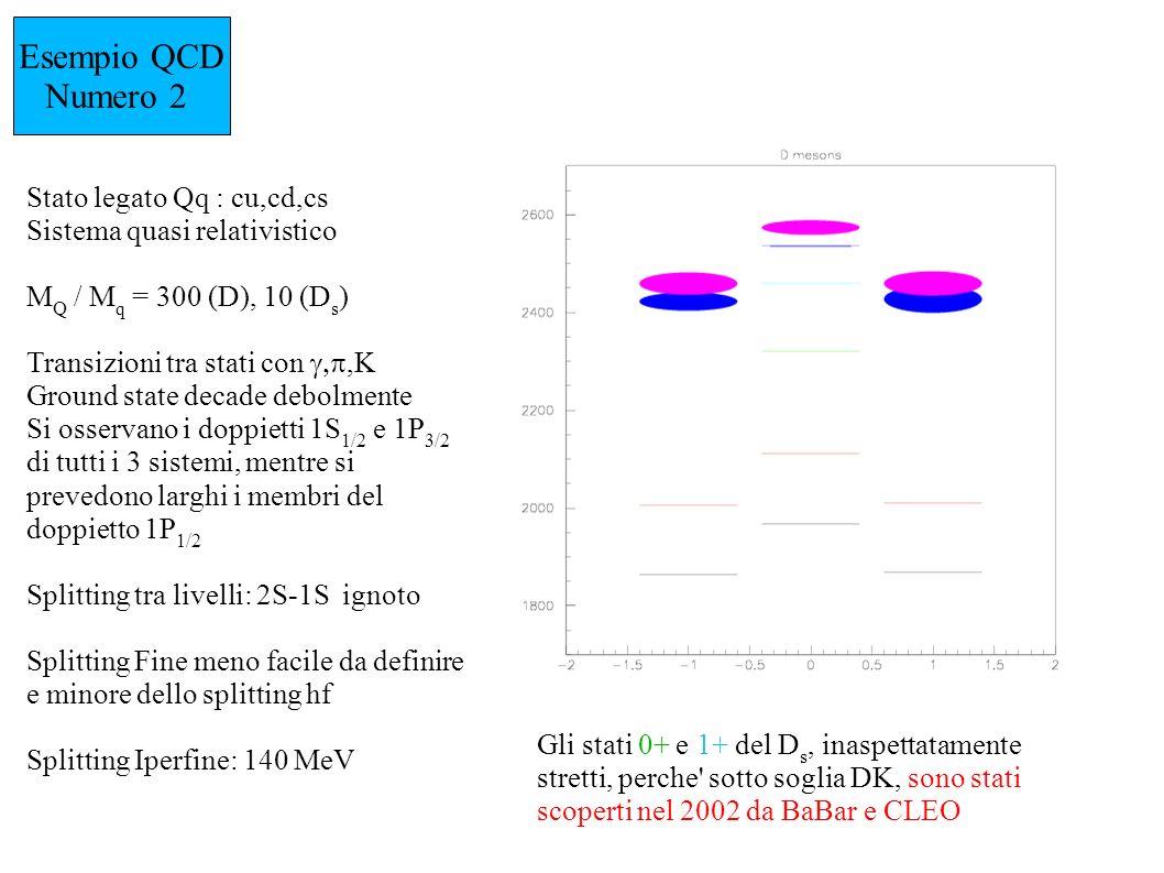 Esempio QCD Numero 2 Stato legato Qq : cu,cd,cs