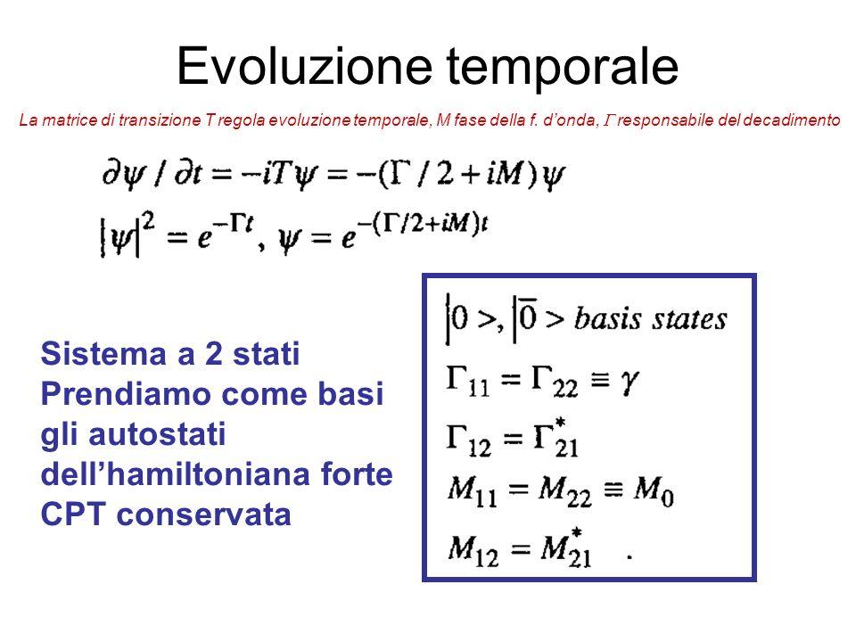 Evoluzione temporale Sistema a 2 stati Prendiamo come basi
