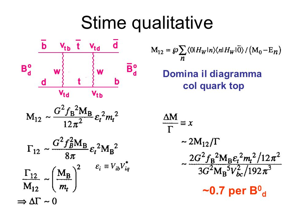 Stime qualitative Domina il diagramma col quark top ~0.7 per B0d