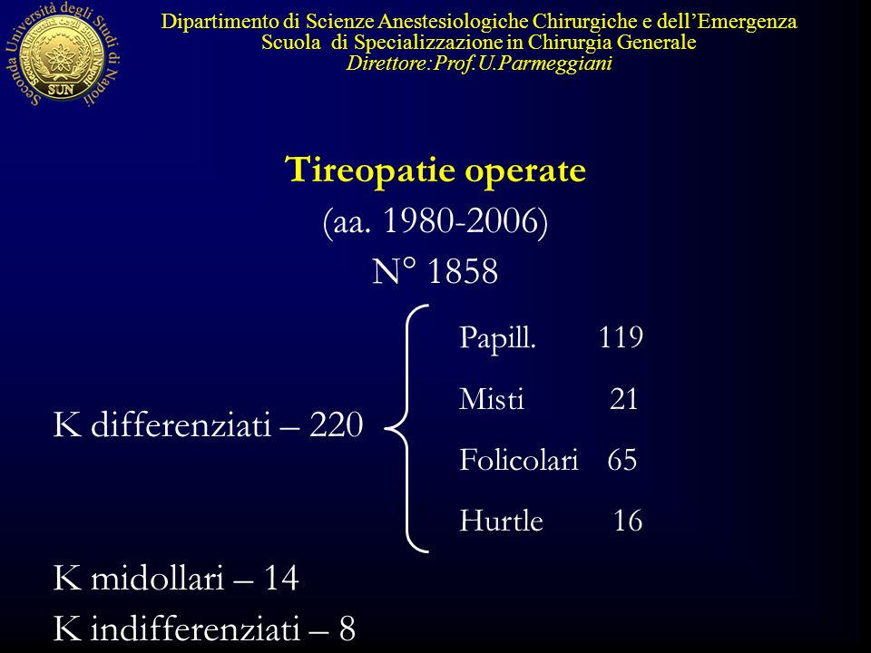 Tireopatie operate (aa. 1980-2006) N° 1858 K differenziati – 220