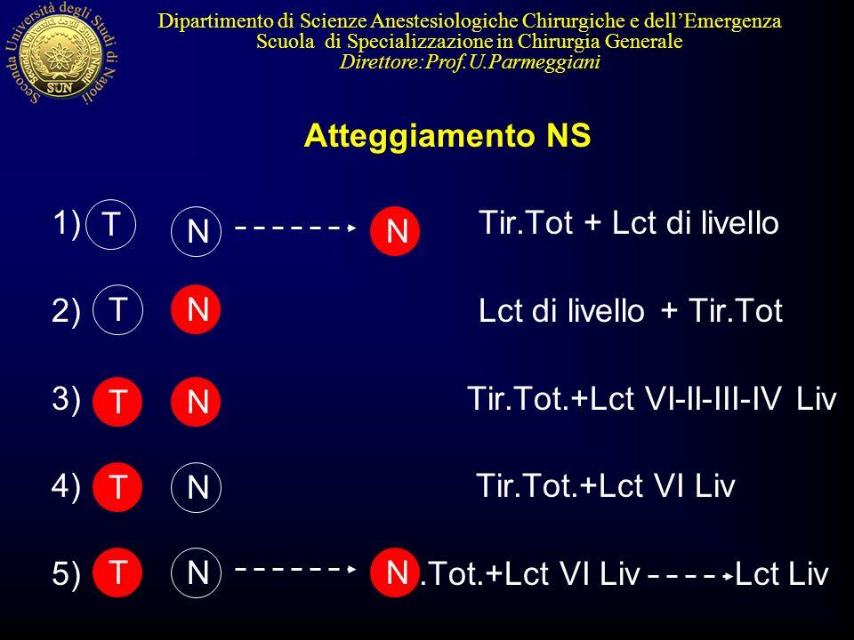 1) Tir.Tot + Lct di livello 2) Lct di livello + Tir.Tot