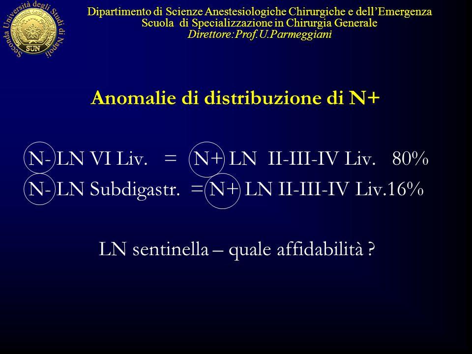 Anomalie di distribuzione di N+