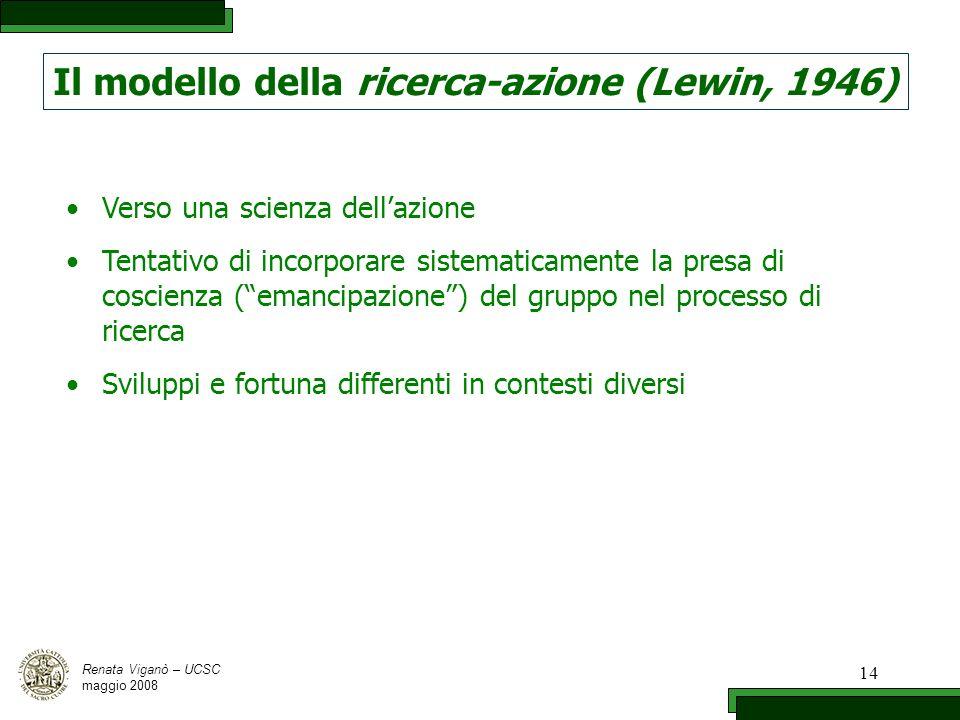 Il modello della ricerca-azione (Lewin, 1946)