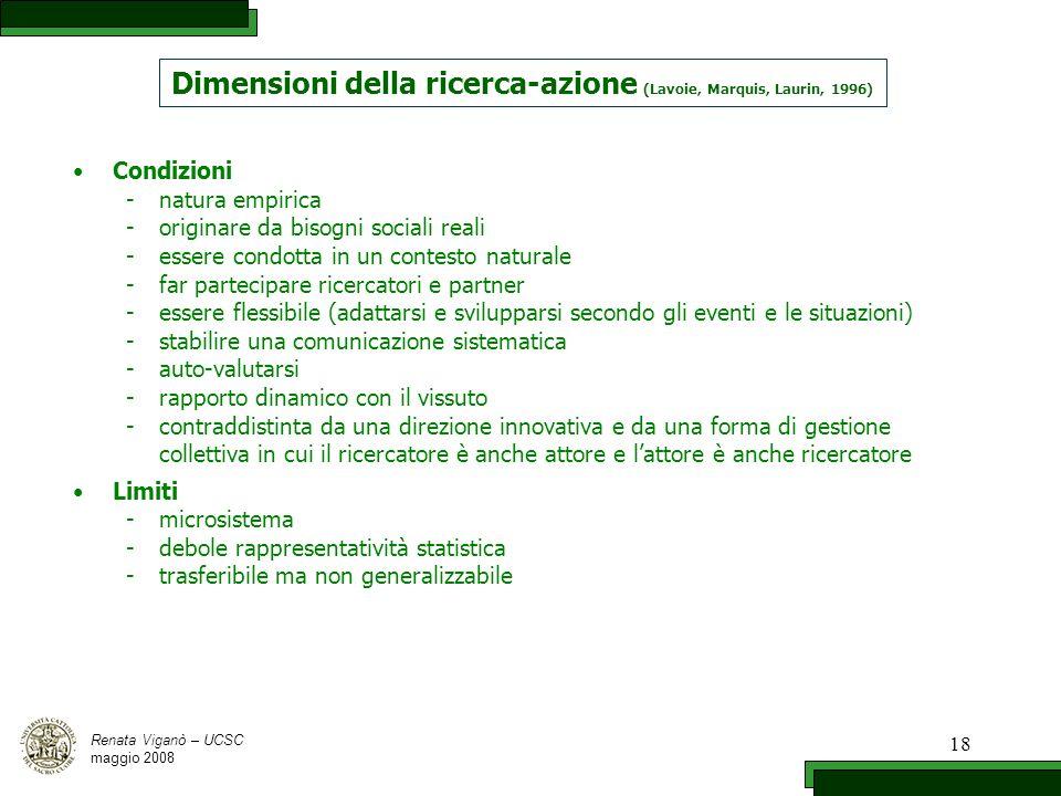 Dimensioni della ricerca-azione (Lavoie, Marquis, Laurin, 1996)