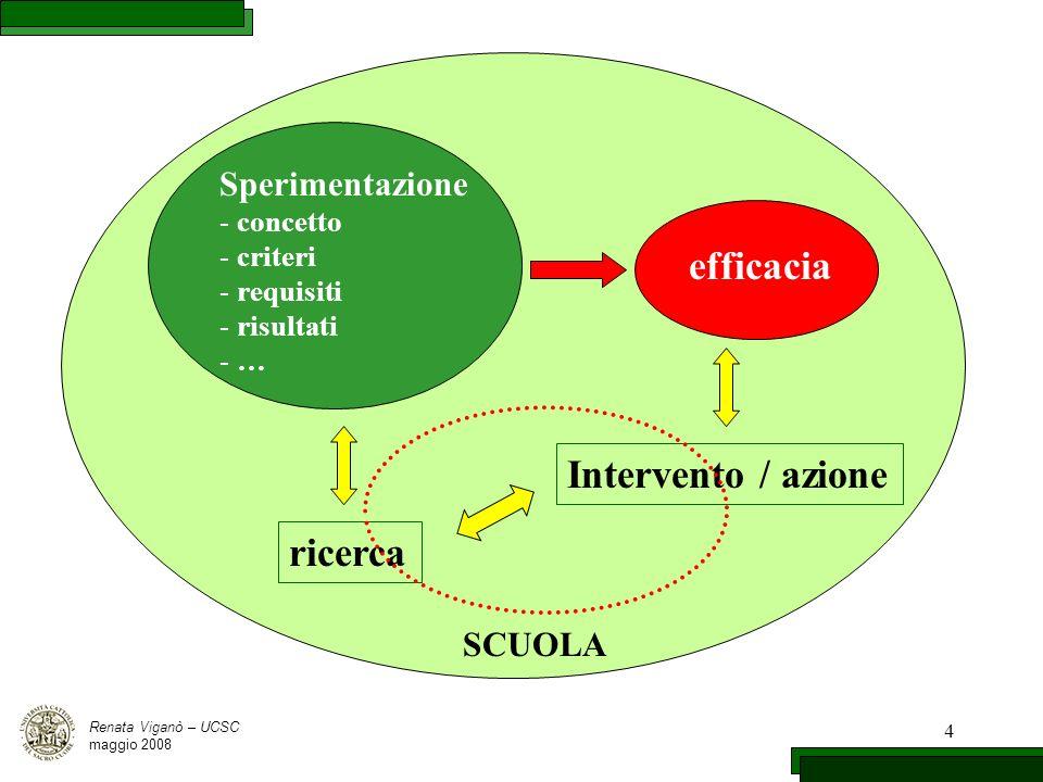 efficacia Intervento / azione ricerca Sperimentazione SCUOLA concetto