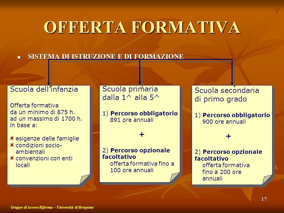 OFFERTA FORMATIVA 7 SISTEMA DI ISTRUZIONE E DI FORMAZIONE