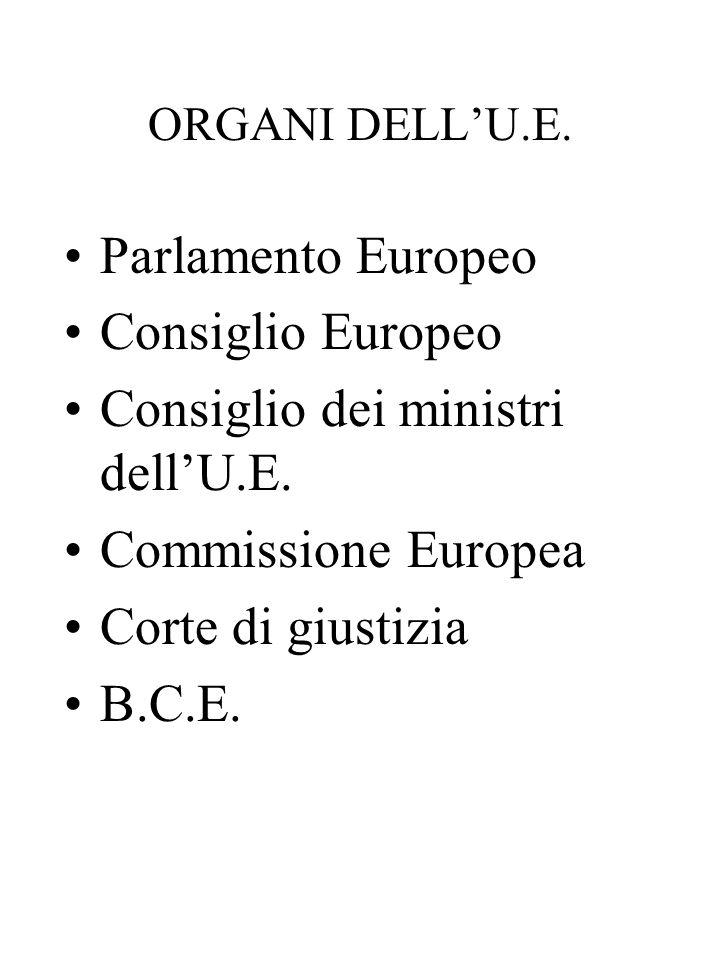 Consiglio dei ministri dell'U.E. Commissione Europea