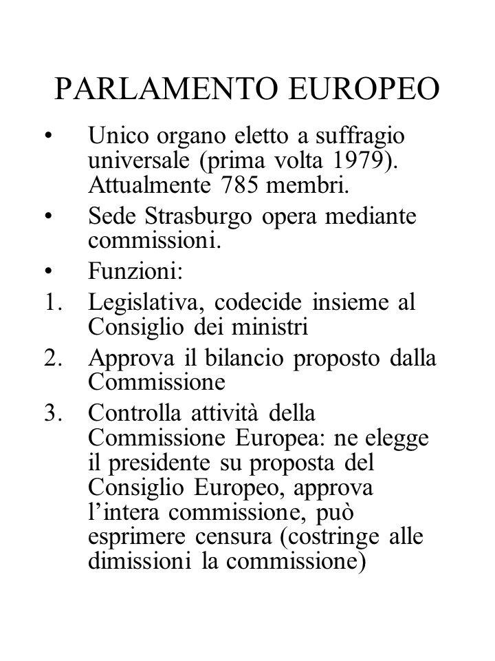 PARLAMENTO EUROPEO Unico organo eletto a suffragio universale (prima volta 1979). Attualmente 785 membri.