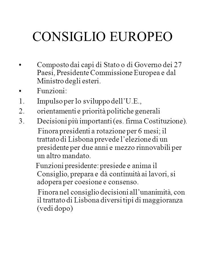 CONSIGLIO EUROPEO Composto dai capi di Stato o di Governo dei 27 Paesi, Presidente Commissione Europea e dal Ministro degli esteri.