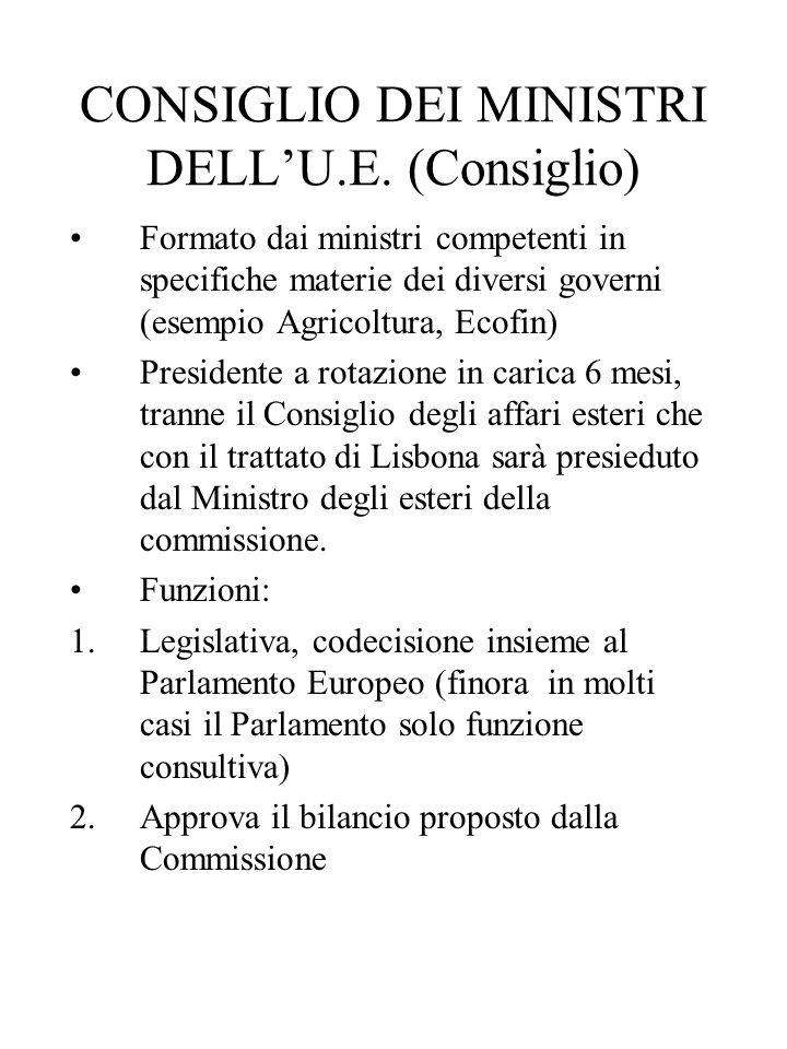 CONSIGLIO DEI MINISTRI DELL'U.E. (Consiglio)
