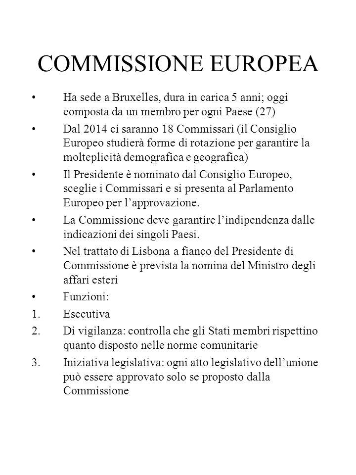 COMMISSIONE EUROPEA Ha sede a Bruxelles, dura in carica 5 anni; oggi composta da un membro per ogni Paese (27)