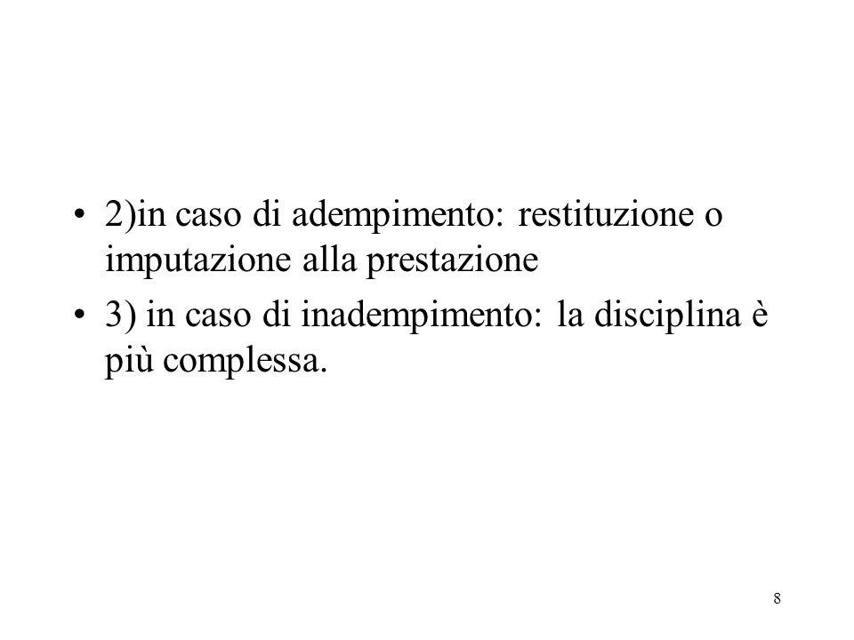 2)in caso di adempimento: restituzione o imputazione alla prestazione