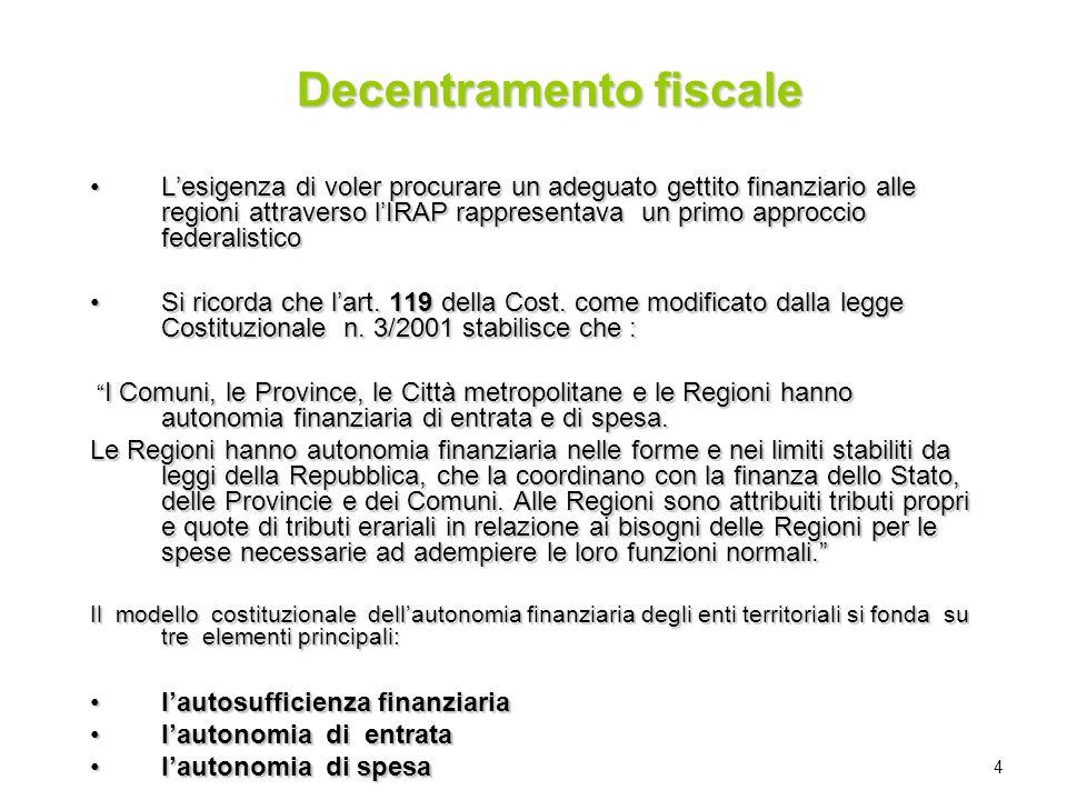 Decentramento fiscale