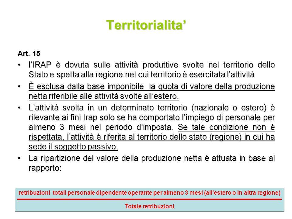 Territorialita' Art. 15.