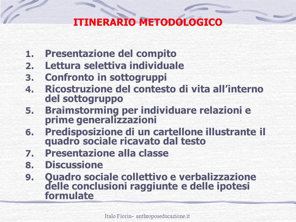 ITINERARIO METODOLOGICO