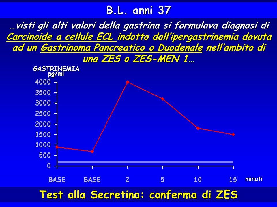Test alla Secretina: conferma di ZES