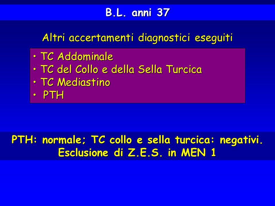 B.L. anni 37Altri accertamenti diagnostici eseguiti. TC Addominale. TC del Collo e della Sella Turcica.