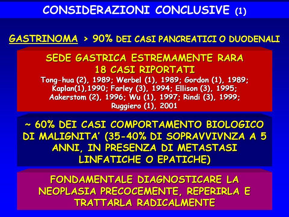 CONSIDERAZIONI CONCLUSIVE (1)