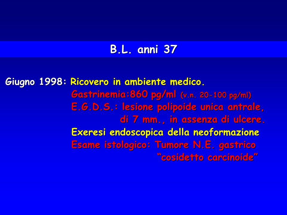 B.L. anni 37 Giugno 1998: Ricovero in ambiente medico.