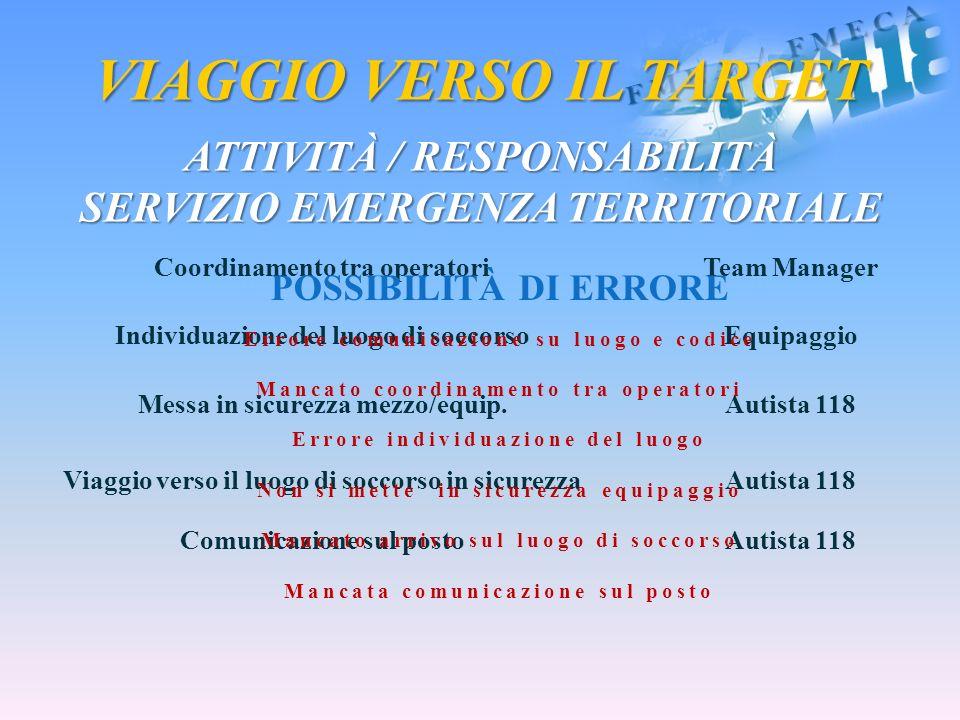VIAGGIO VERSO IL TARGET