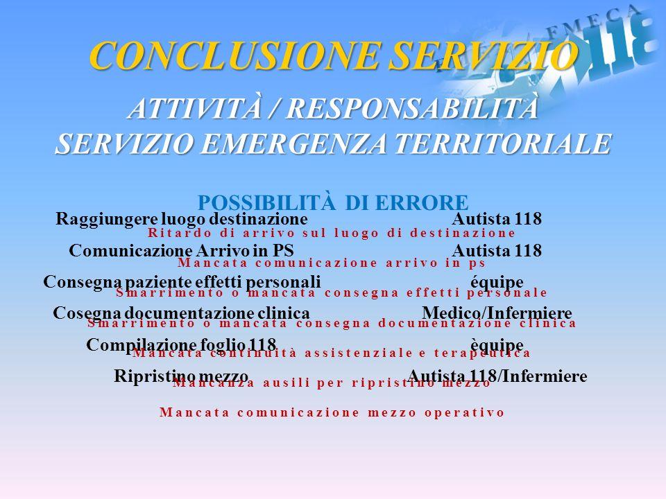 CONCLUSIONE SERVIZIO ATTIVITÀ / RESPONSABILITÀ