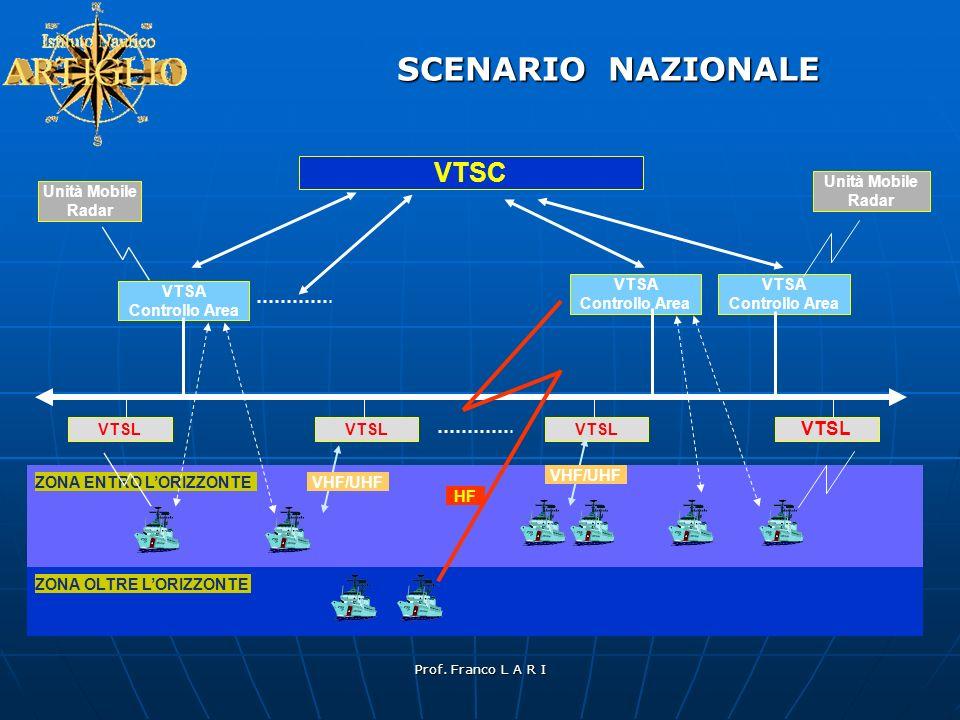 SCENARIO NAZIONALE VTSC VTSL Unità Mobile Radar Unità Mobile Radar
