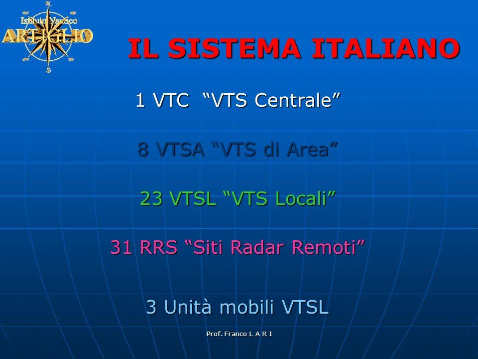 31 RRS Siti Radar Remoti