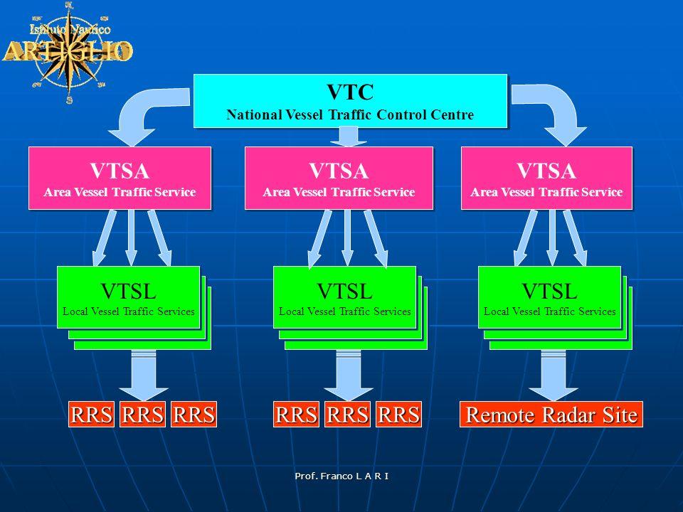 VTC VTSA VTSA VTSA VTSL VTSL VTSL RRS RRS RRS RRS RRS RRS