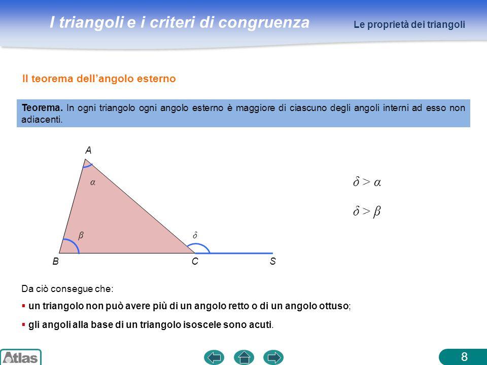 δ > α δ > β 8 Il teorema dell'angolo esterno