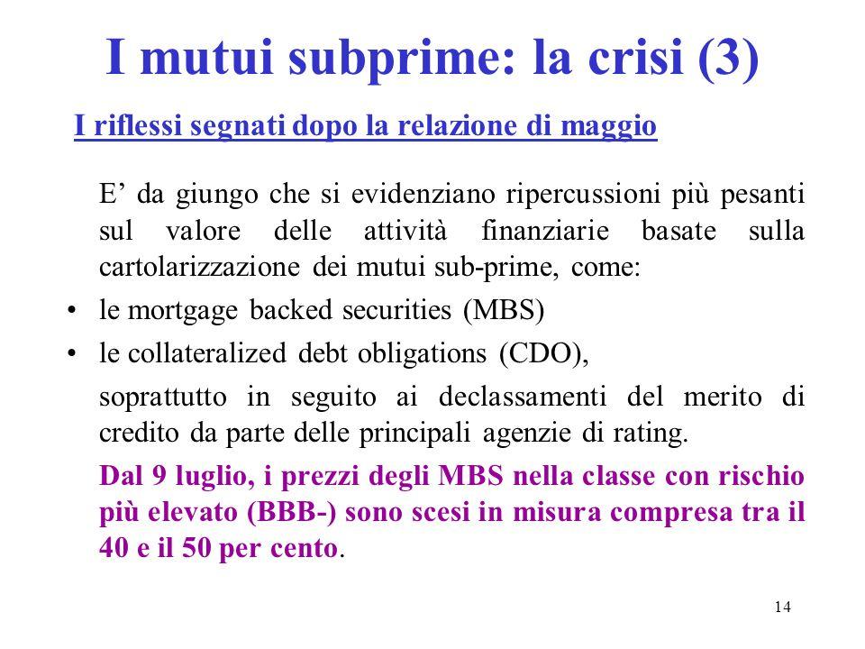 I mutui subprime: la crisi (3)