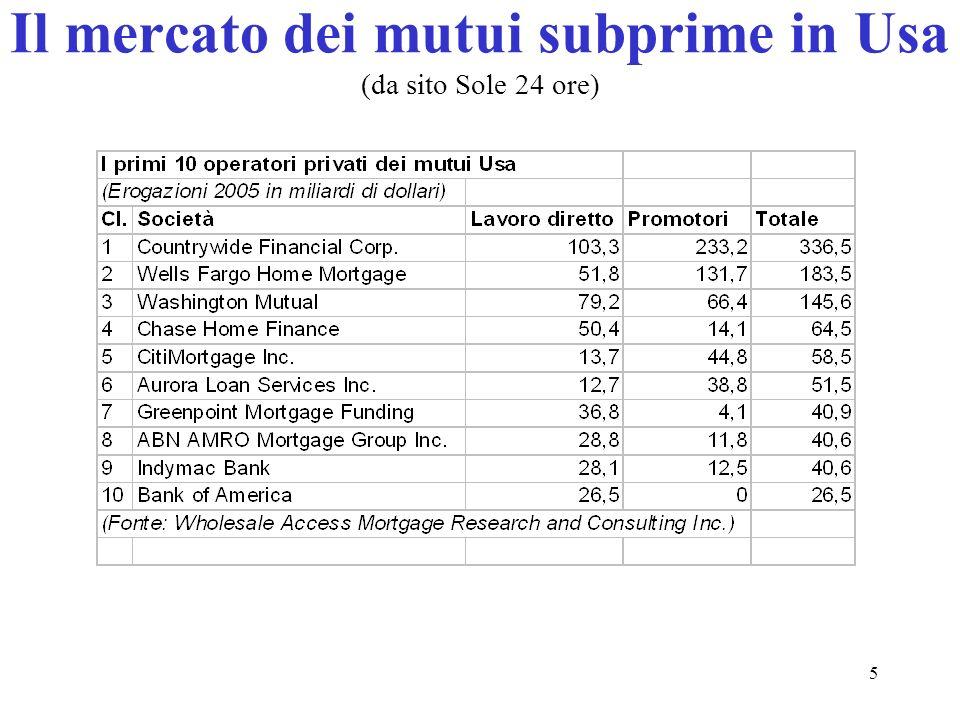 Il mercato dei mutui subprime in Usa (da sito Sole 24 ore)