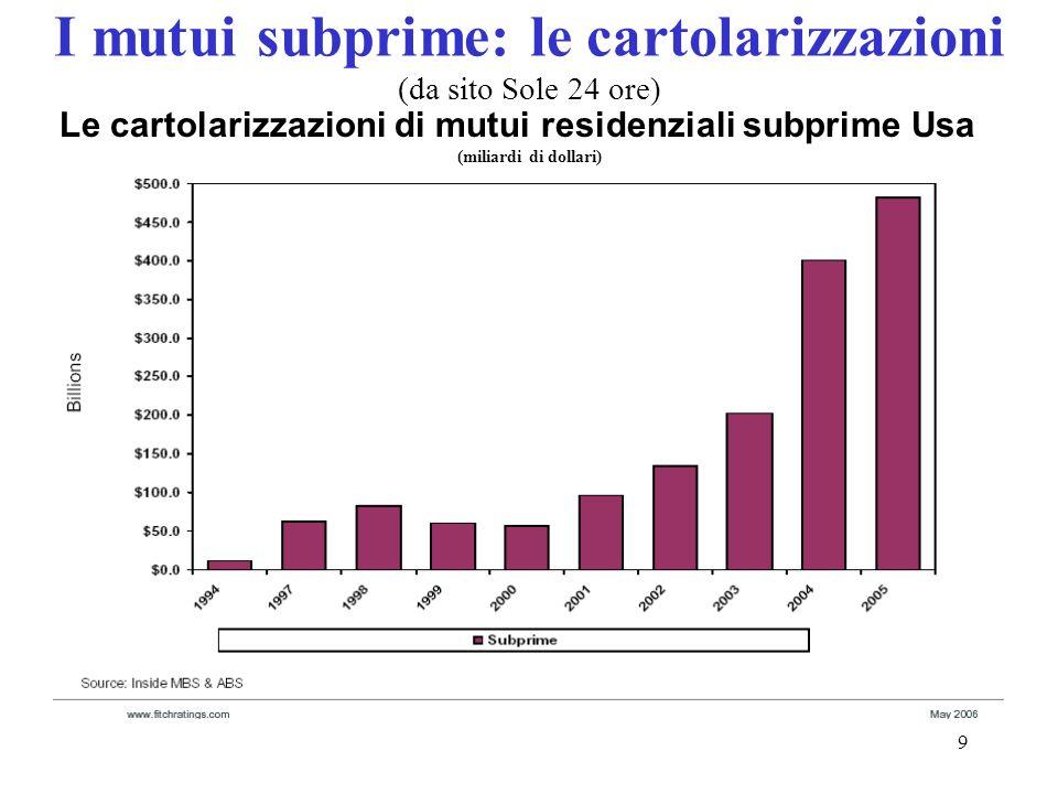 I mutui subprime: le cartolarizzazioni (da sito Sole 24 ore)